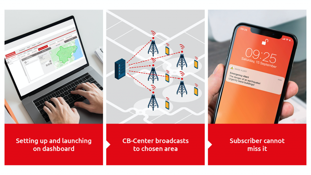 A1S MassAlert is a mobile emergency mass alert system that allows to inform the subscribers about an urgent situation in a quick and easy manner.